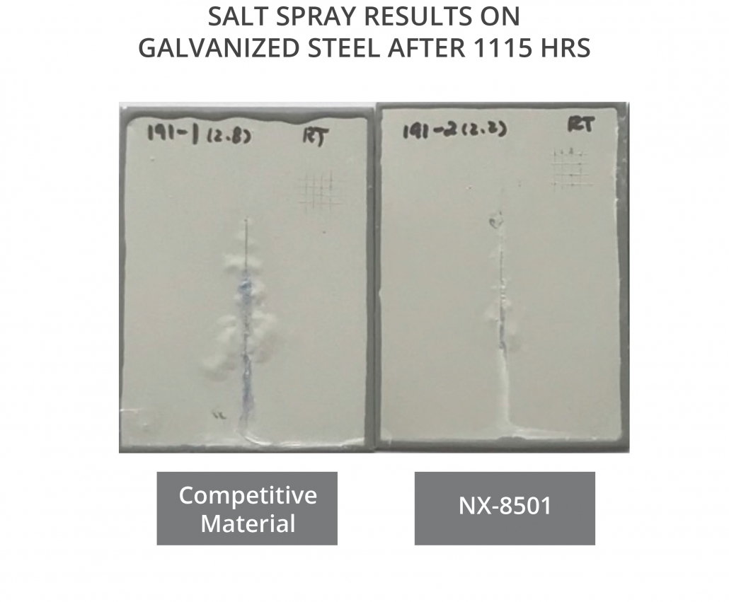 NX-8501 Corrosion Protection on Galvanized Steel